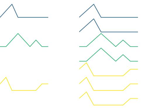 KMedoids clustering